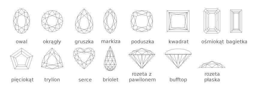 schematy szlifów kamieni pl