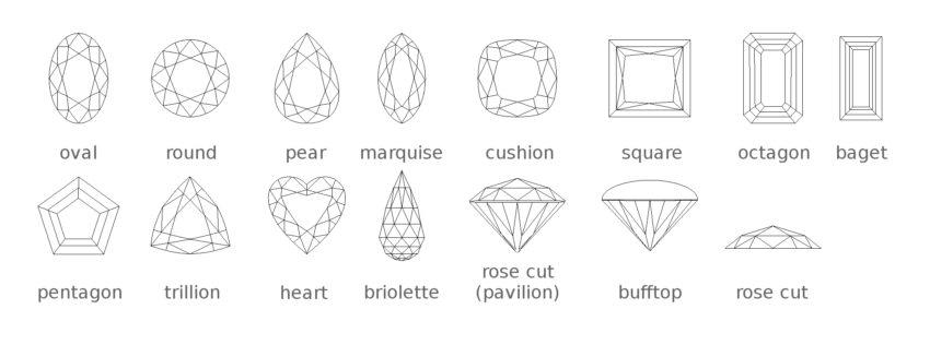 schematy szlifów kamieni en